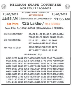 Mizoram State Lottery Result (11.06.2021) Out now 11:55 AM Morning Result pdf download