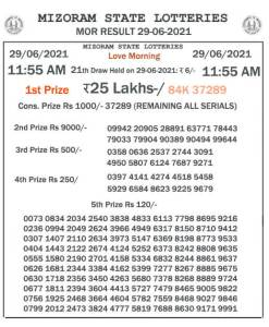 Mizoram State Lottery Result (29.06.2021) Out now 11:55 AM Morning Result pdf download