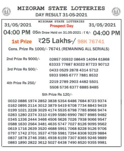 Mizoram State Lottery Result (31.05.2021) Out now 04:00 pm pdf download