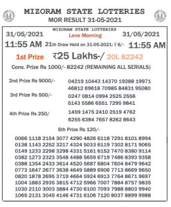 Mizoram State Lottery Result (31.05.2021) Out now 11:55 AM Morning Result pdf download