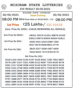Mizoram State Lottery Result Download