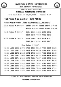 Manipur State Lottery Result (02.06.2021) Out now 11 AM pdf download