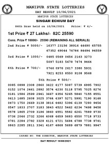 Manipur State Lottery Result (10.06.2021) Out now 03 pm pdf download