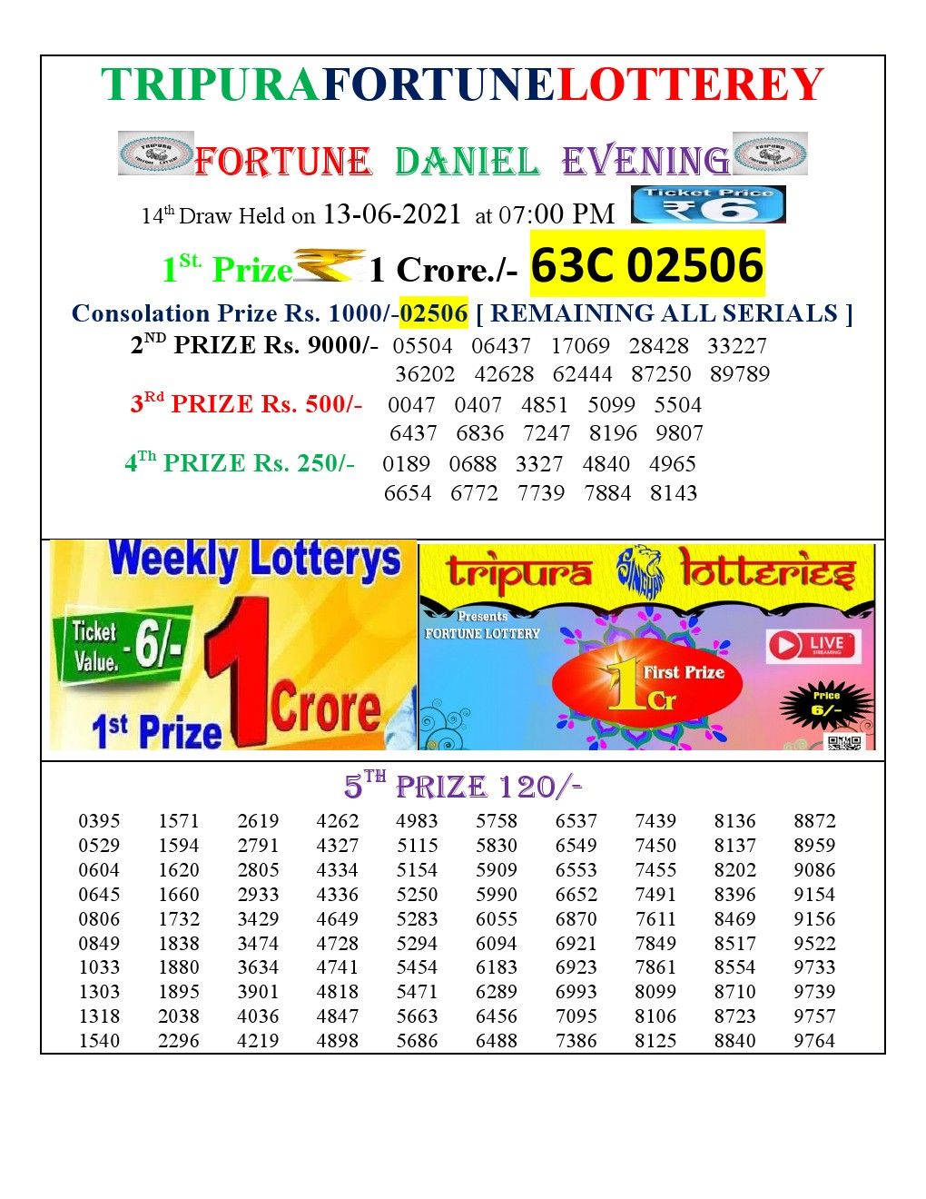 Tripura Lottery Result 13.06.2021 Today 7 PM Evening Result Pdf Download