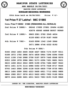 Manipur State Lottery Result (06.06.2021) Out now 11 AM pdf download