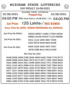 Mizoram State Lottery Result (10.08.2021) Out now 04:00 pm pdf download