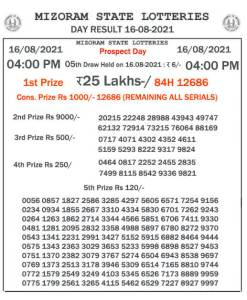 Mizoram State Lottery Result (16.08.2021) Out now 04:00 pm pdf download