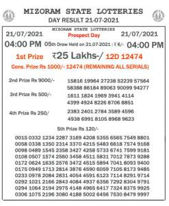 Mizoram State Lottery Result (21.07.2021) Out now 04:00 pm pdf download