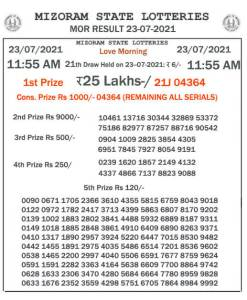 Mizoram State Lottery Result (23.07.2021) Out now 11:55 AM Morning Result pdf download