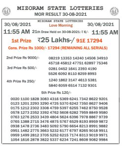 Mizoram State Lottery Result (30.08.2021) Out now 11:55 am pdf download