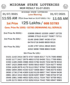 Mizoram State Lottery Result (31.07.2021) Out now 11:55 AM Morning Result pdf download