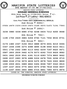 Manipur Lottery Result today 27/08/2021 singam 7pm pdf download