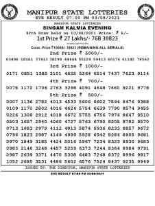 Manipur State Lottery Result (03.08.2021) Out now 07 pm pdf download