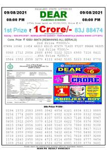 Lottery Sambad Live Result 8pm 09/08/2021 Evening Nagaland State Lottery Result Pdf Download