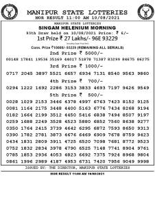 Manipur State Lottery Result (10.08.2021) Out now 11:00 AM pdf download