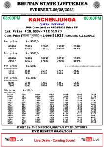 Bhutan Lottery Result 09.8.2021 Today evening 8pm PDF download