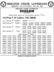 Manipur State Lottery Result (01.10.2021) Out now 03:00 PM pdf download
