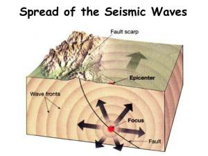 Spread of the Seismic Waves