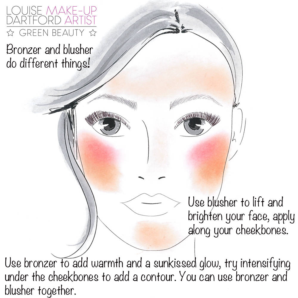 you can wear blusher AND bronzer