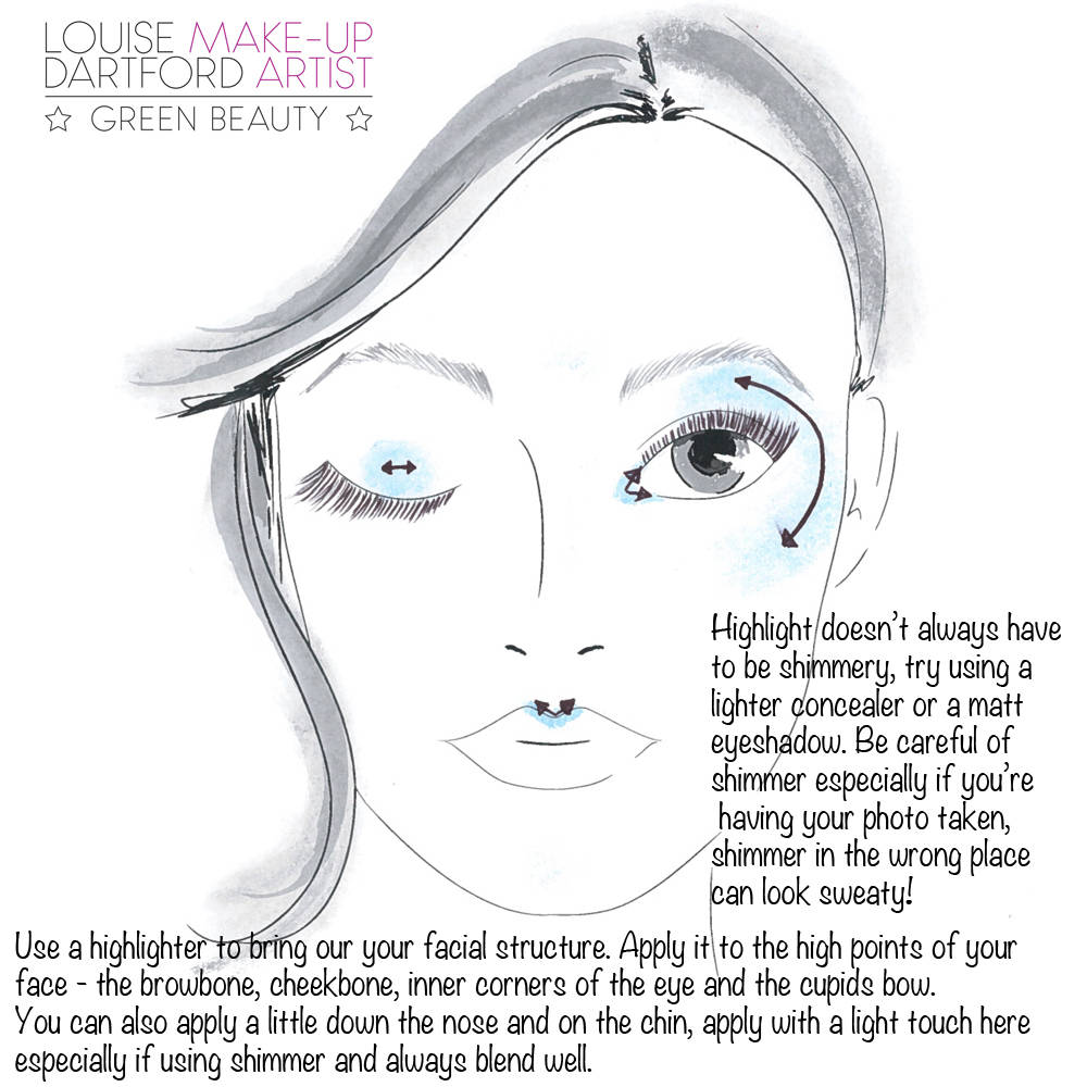 Highlighting tips…