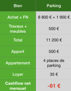Bilan-financier-parking