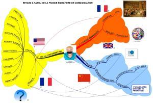 Retard et tabou de la France en matière de communication