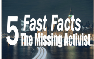 Five Fast Facts: The Missing Activist