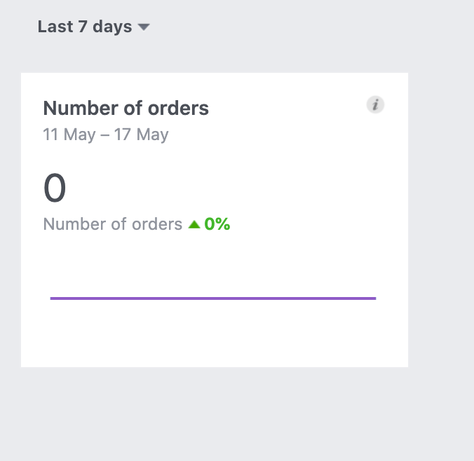 facebook insights for orders
