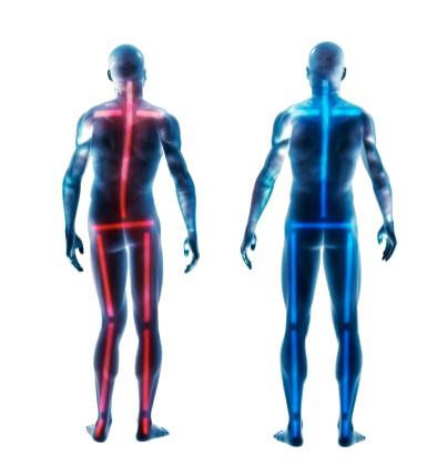 Misalignment vs alignment1