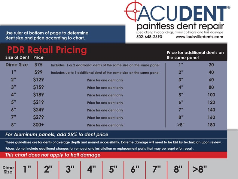 Car Dent Repair Pricing