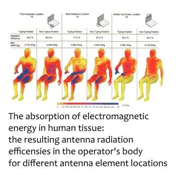 emf radiation Notebook