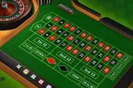 Najlepszy przewodnik po kasynach online