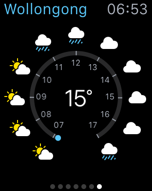 The Weather app is really handy, with full time break-downs.