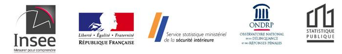 Lourdes : Avis d'enquête «Cadre de vie et sécurité»