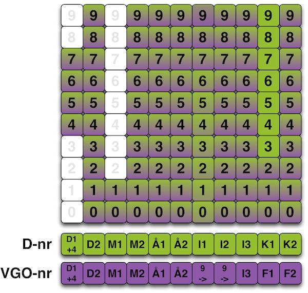 idnr-vgo-d-600px