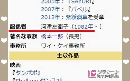役所広司 結婚時期 ウィキペディア