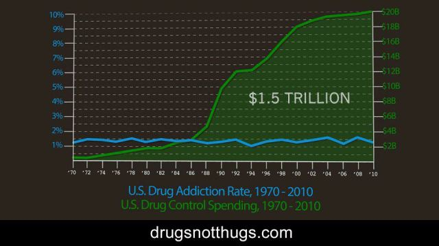 SPENDING-VS-ADDICTION