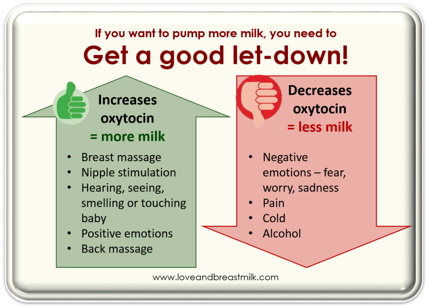Pump more oxytocin infographic