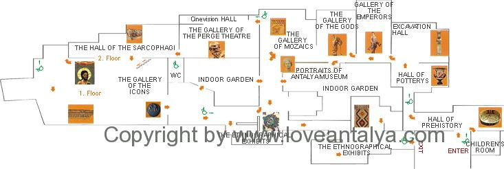 Antalya Museum oversigt
