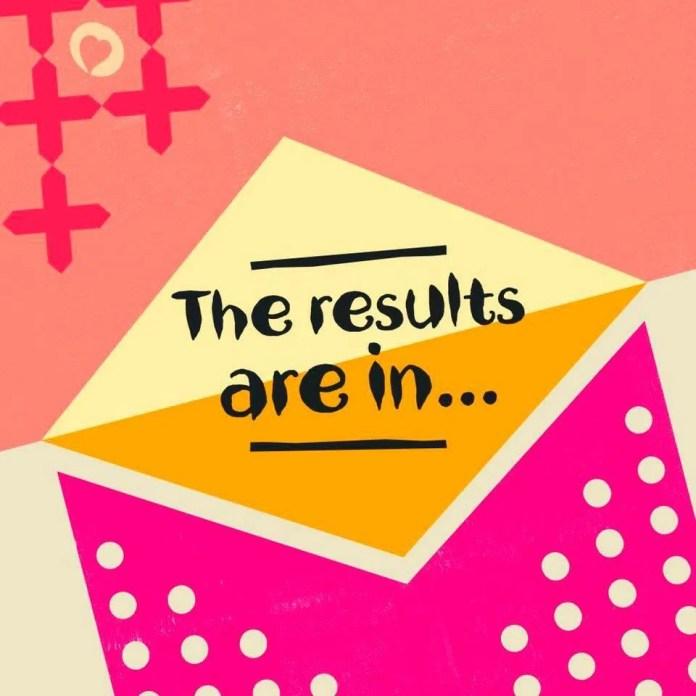 Nando's A-level results