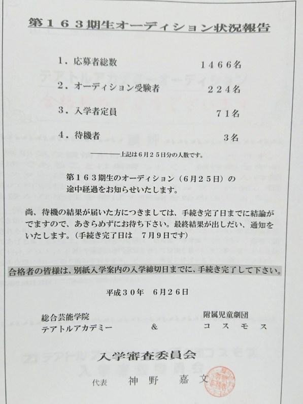 オーディション 次 率 合格 ベスト キッズ 審査 二