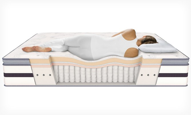 Simmons Beautyrest Recharge Mattress