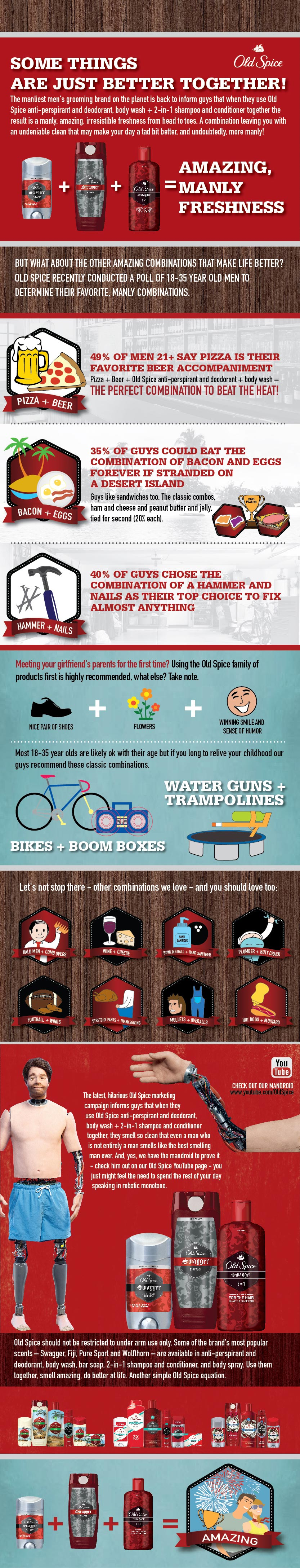 OldSpice_Infographic_FINAL2