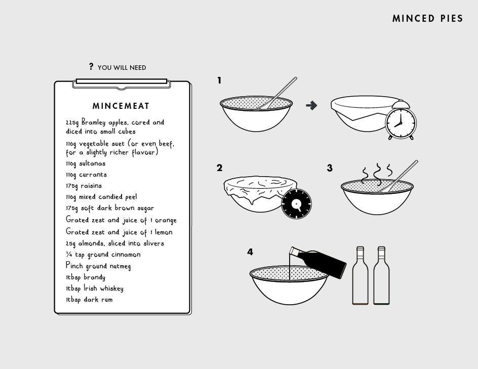 mincemeat recipe