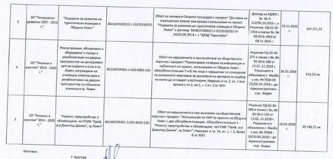 korekciiobshtinaf2704182