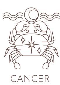 Rac - Loveisaname Zodiac