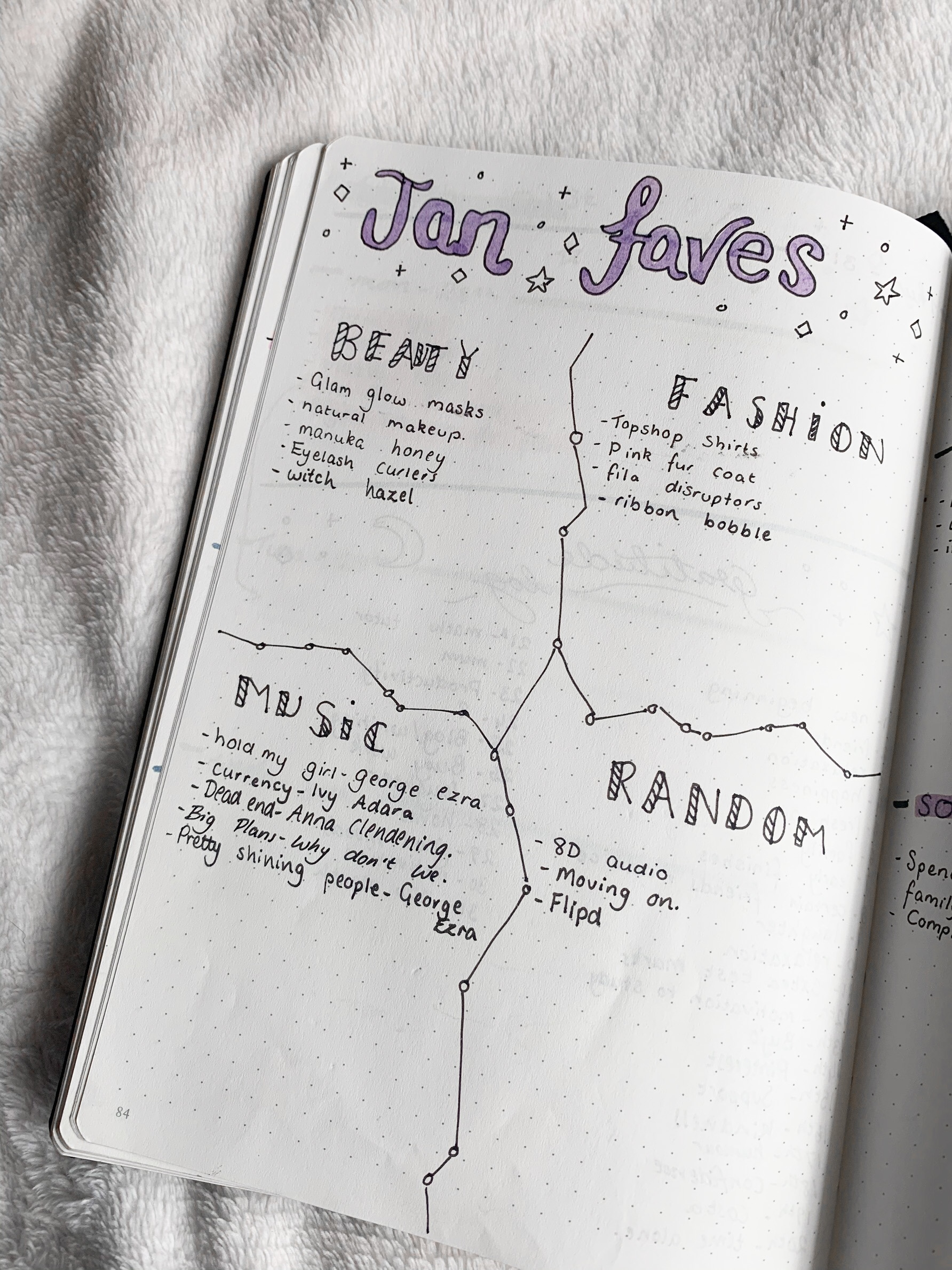 January bullet journal favourites page