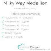 MWM Fabric Requirements