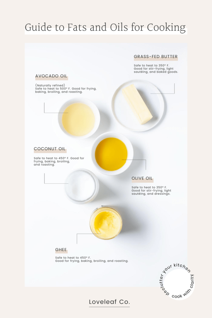 Guide to healthy cooking fats and oils infographic.
