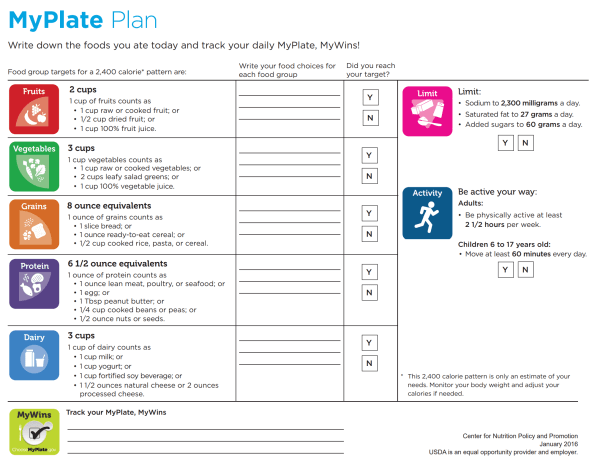 MyPlate-Plan-2.png